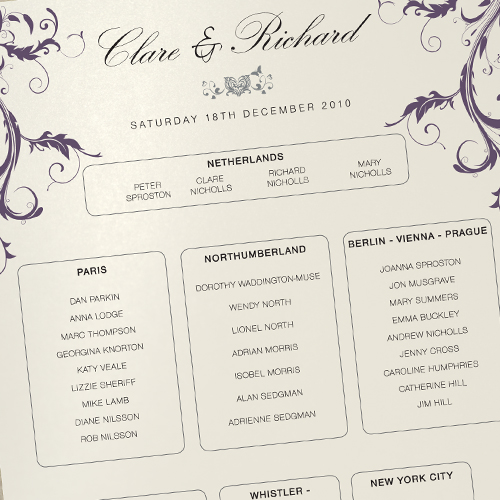 A table seating plan for your wedding breakfast banquet